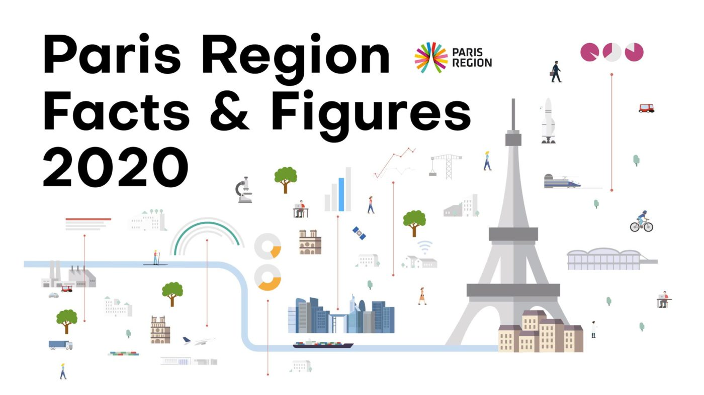Paris Region Facts and Figures editie 2020