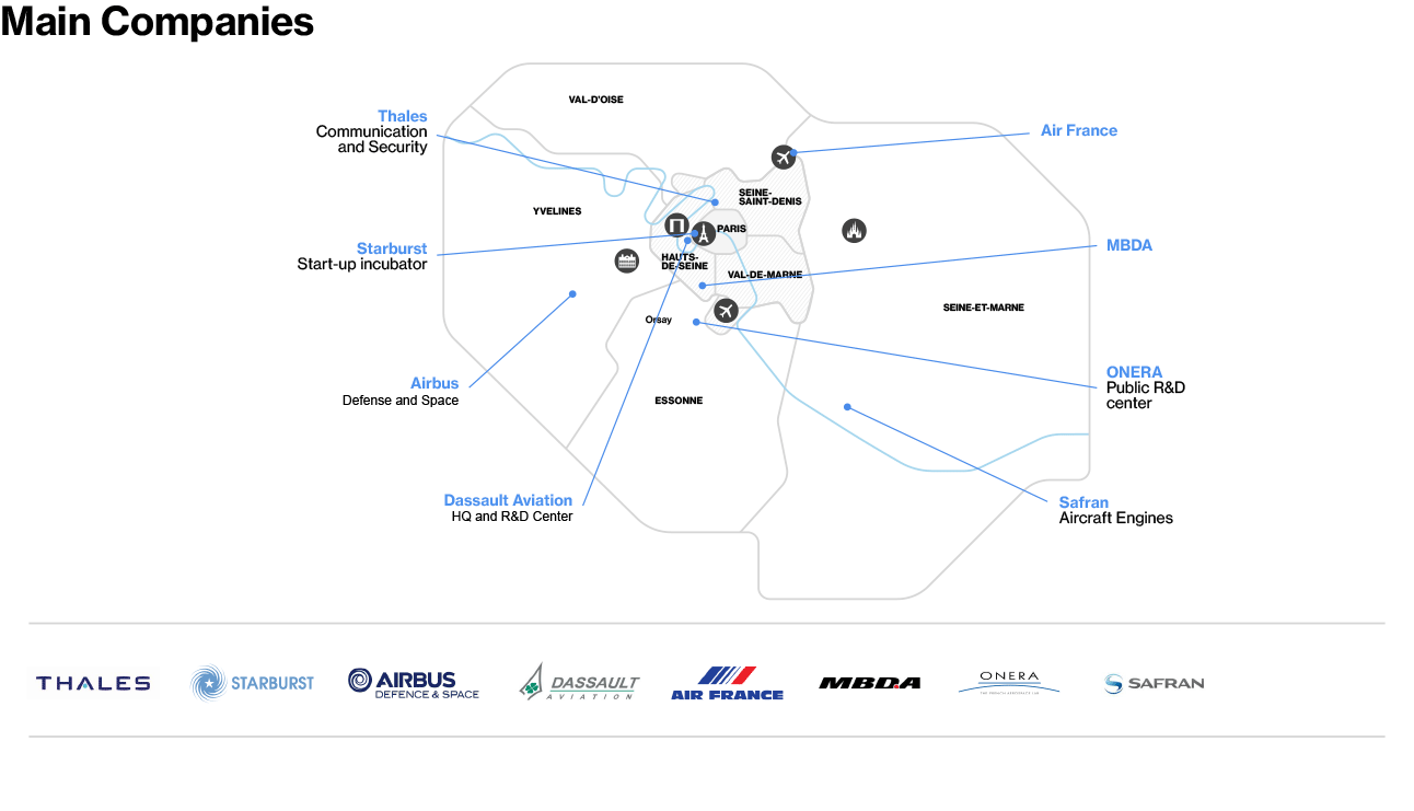 Aeronautics - Map of Main Companies in Paris Region
