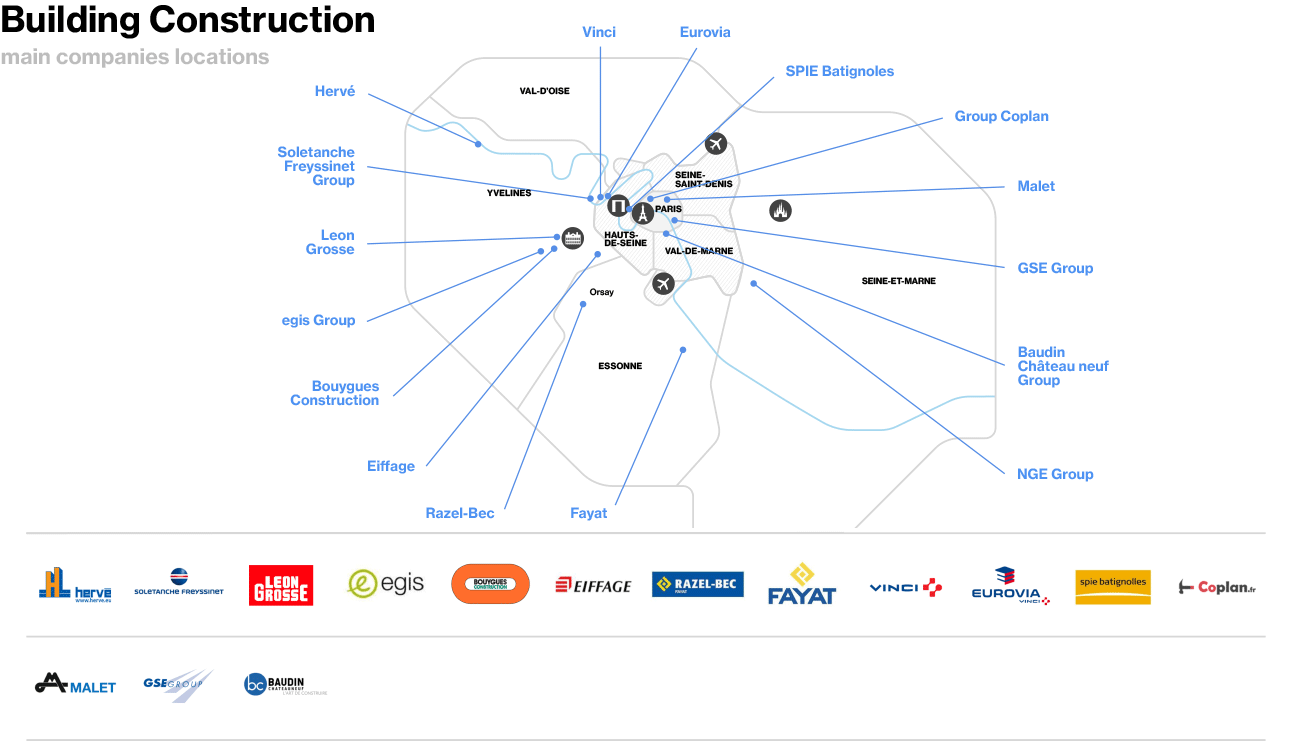 Building & Construction - Map of Main Companies in Paris Region
