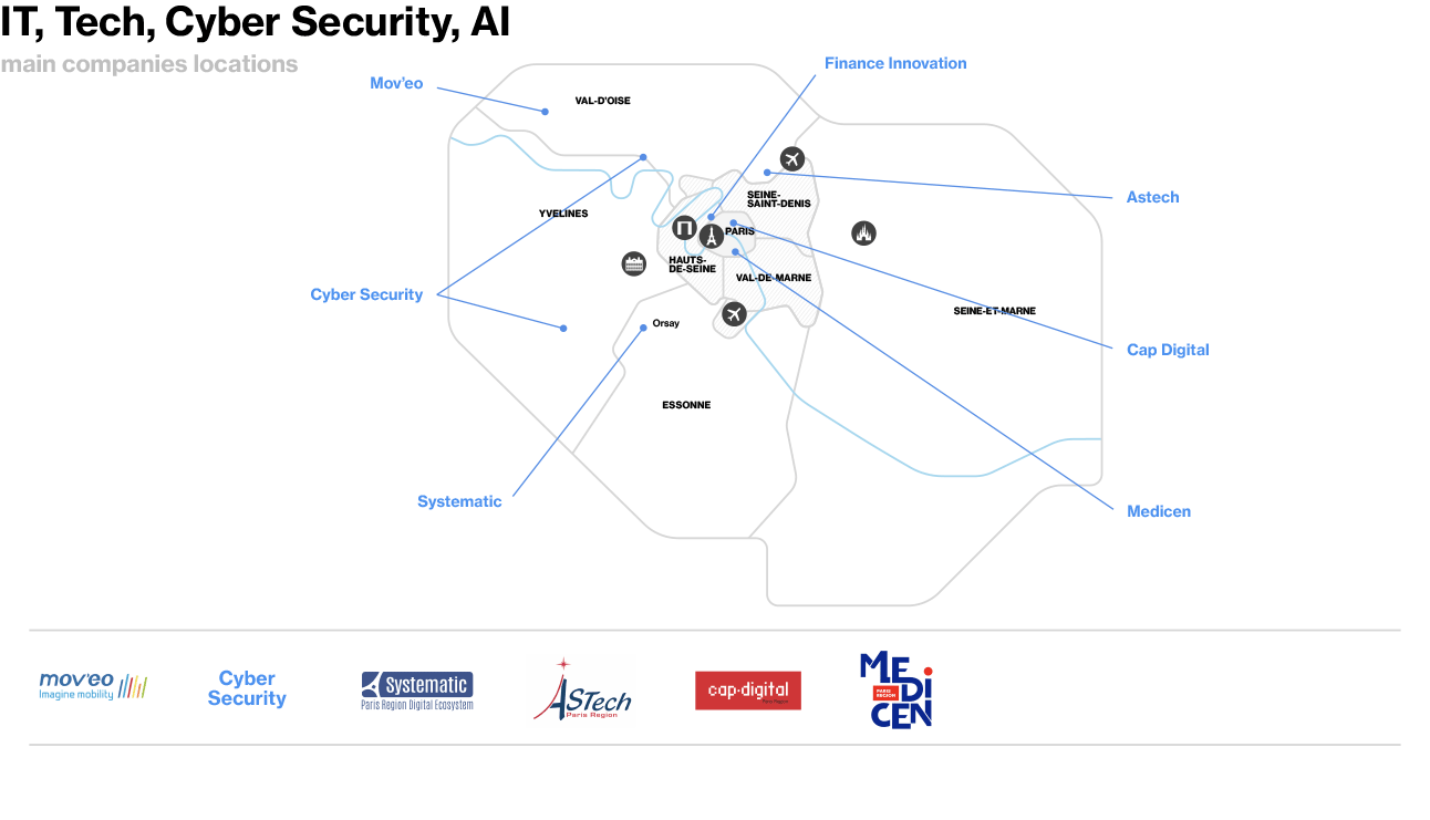 IT, Tech, Cyber Security, AI - Map of Main Companies Locations in Paris Region