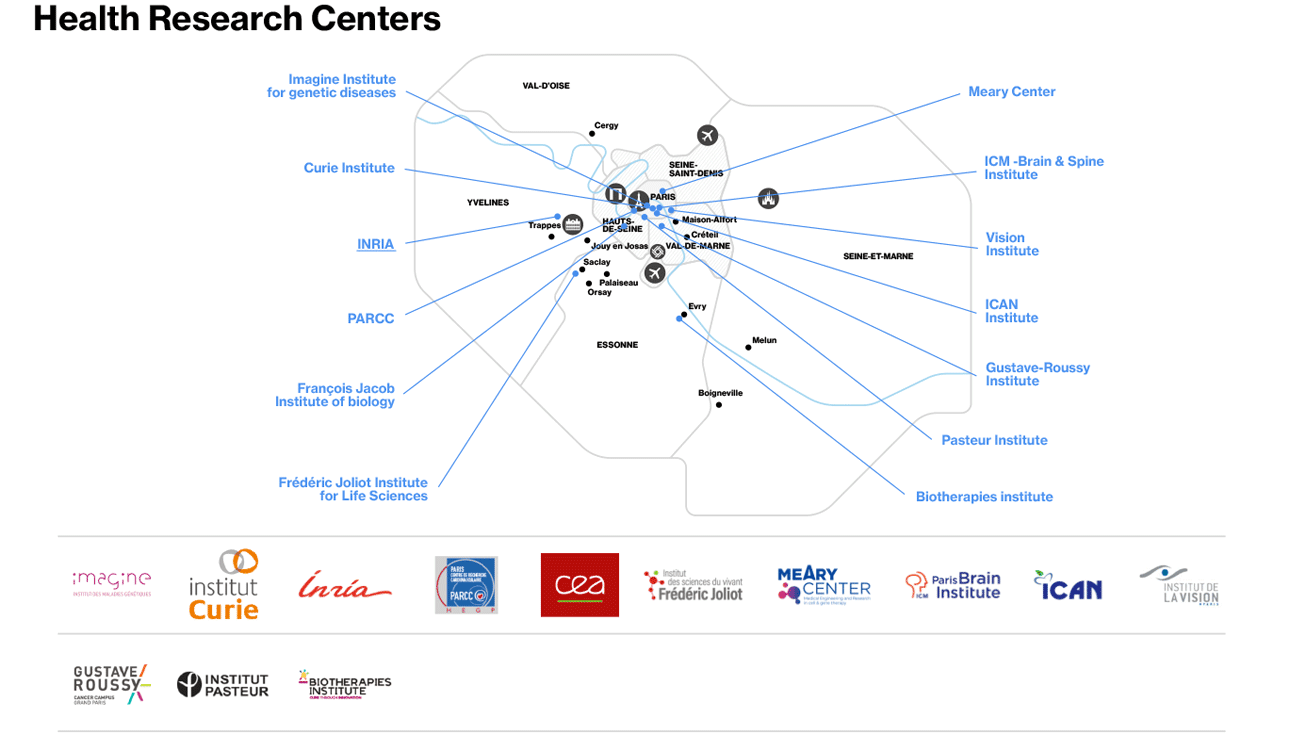 Health & HealthTech - Map of Health Research Centers in Paris Region