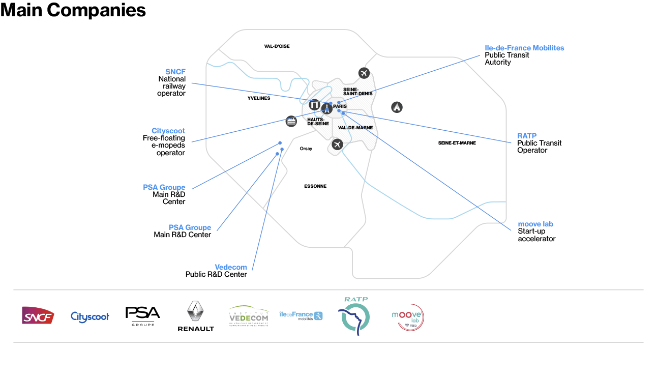 Mobility & Transportation - Map of Main Companies in Paris Region