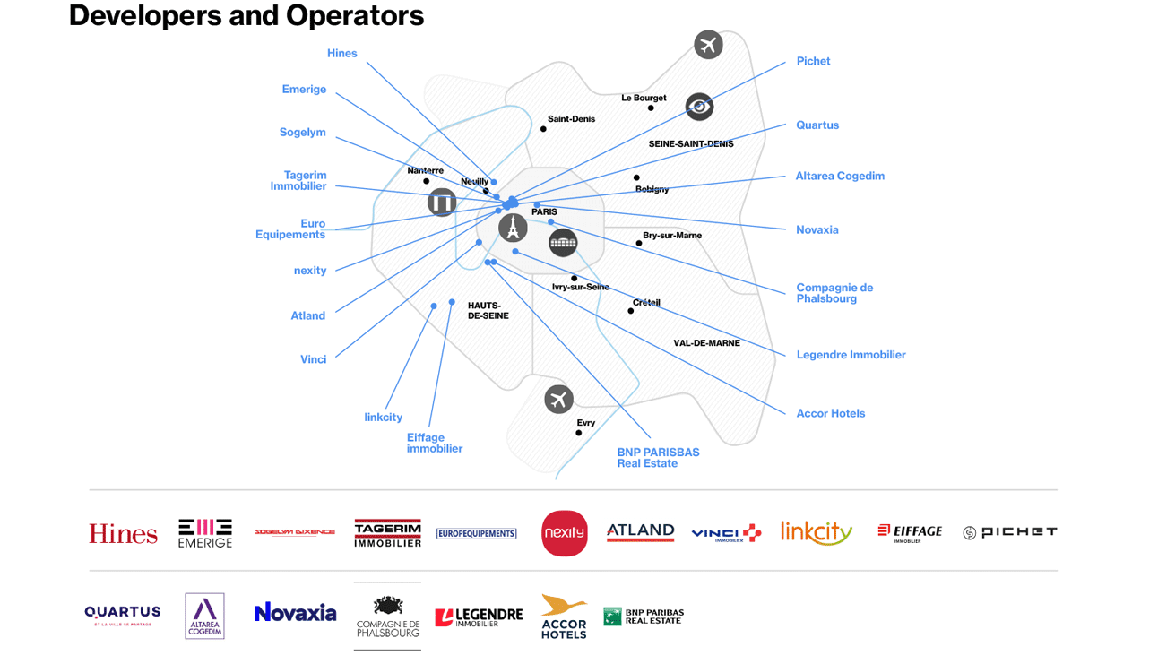 Real Estate - Map of Developpers and operator in Paris Region