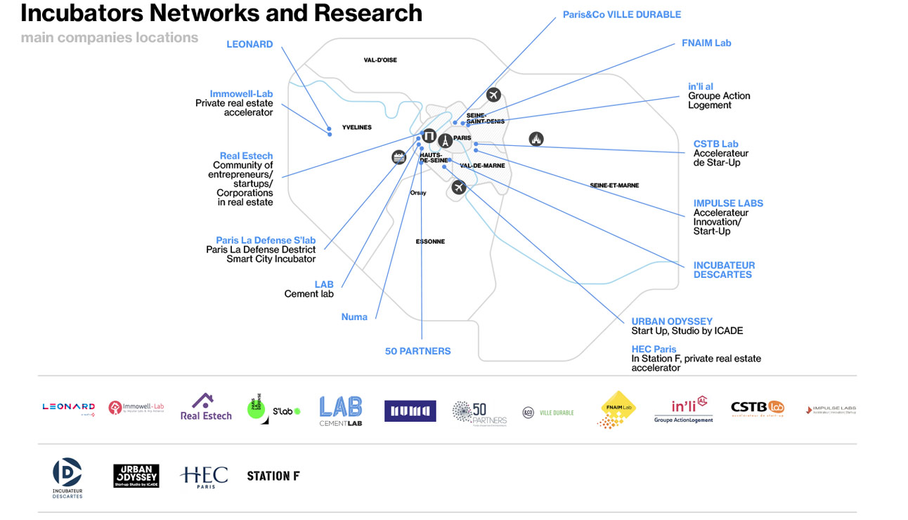 Real Estate - Map of Incubators, Networks & Reserch Centers