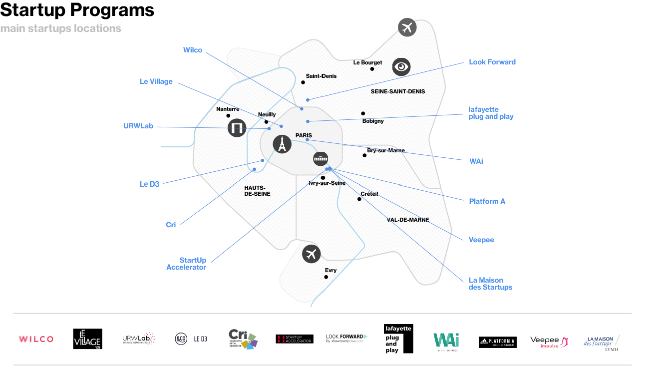 Retail-&-Ecommerce - Map of Startup Programs Specialized in Retail & Ecommerce in Paris Region