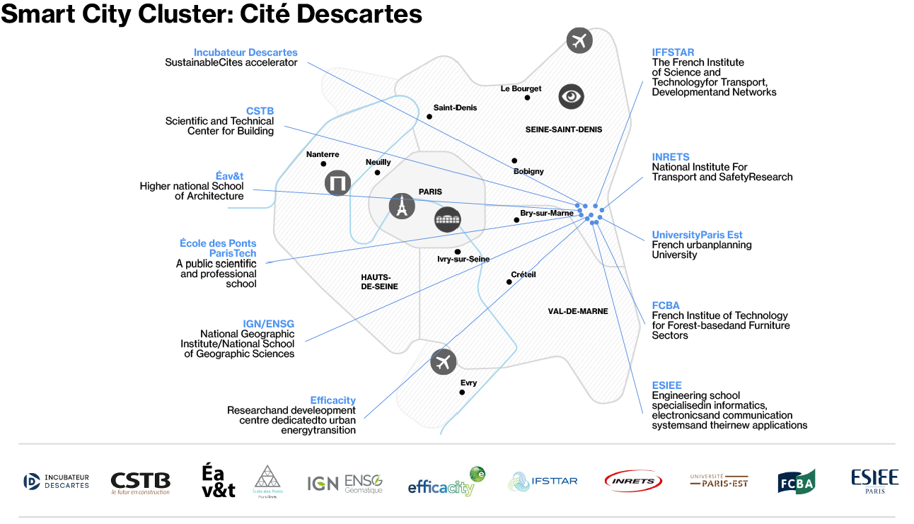 Smart City Cluster - Cité Descartes Map